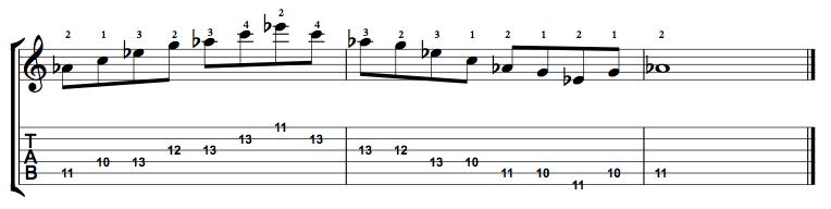 Major7-Arpeggio-Notes-Key-Ab-Pos-10-Shape-4