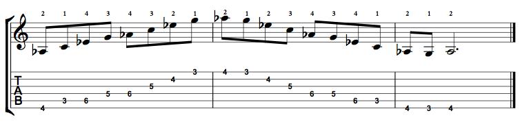 Major7-Arpeggio-Notes-Key-Ab-Pos-3-Shape-1