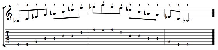 Major7-Arpeggio-Notes-Key-Ab-Pos-4-Shape-2
