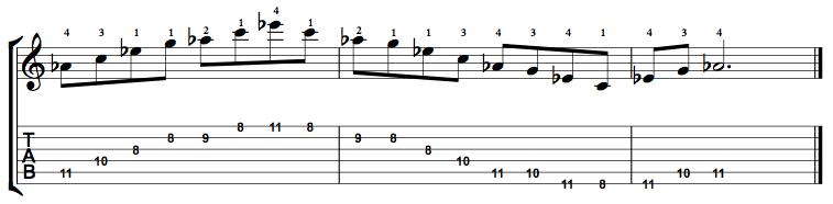 Major7-Arpeggio-Notes-Key-Ab-Pos-8-Shape-3