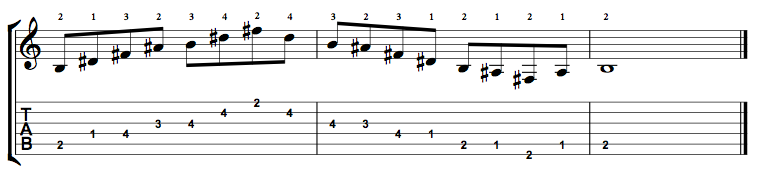 B Major 7 Arpeggio on the Guitar – 5 CAGED Positions, Tabs and Theory