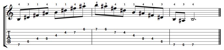 Major7-Arpeggio-Notes-Key-B-Pos-4-Shape-5