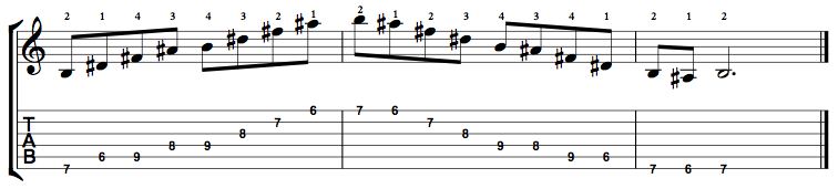 Major7-Arpeggio-Notes-Key-B-Pos-6-Shape-1