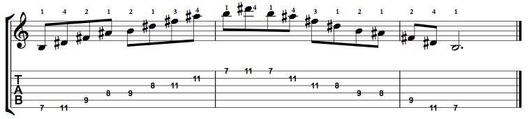 Major7-Arpeggio-Notes-Key-B-Pos-7-Shape-2