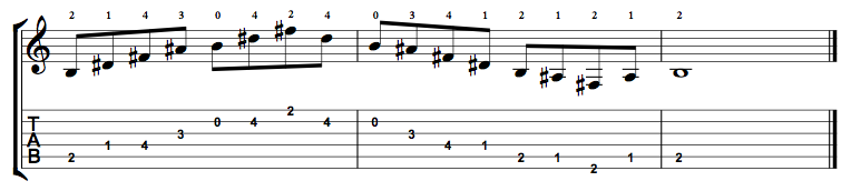 Major7-Arpeggio-Notes-Key-B-Pos-Open-Shape-0