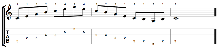 C Major 7 Arpeggio on the Guitar – 5 CAGED Positions, Tabs and Theory