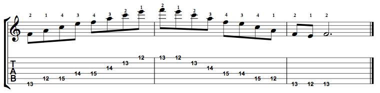Major7-Arpeggio-Notes-Key-F-Pos-12-Shape-1