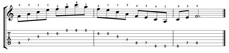 Major7-Arpeggio-Notes-Key-F-Pos-5-Shape-3