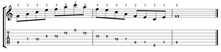 Major7-Arpeggio-Notes-Key-F-Pos-7-Shape-4