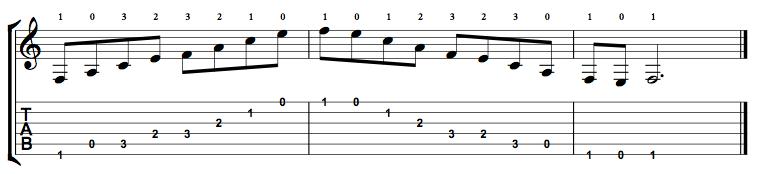 Major7-Arpeggio-Notes-Key-F-Pos-Open-Shape-0