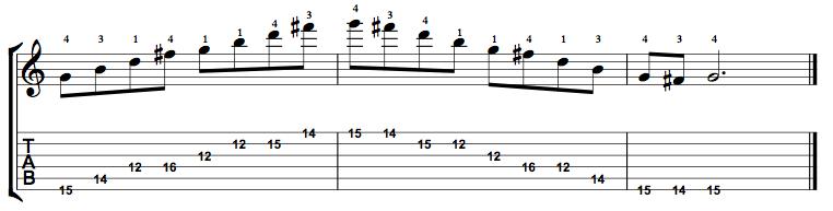 Major7-Arpeggio-Notes-Key-G-Pos-12-Shape-5