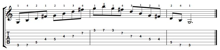 Major7-Arpeggio-Notes-Key-G-Pos-3-Shape-2