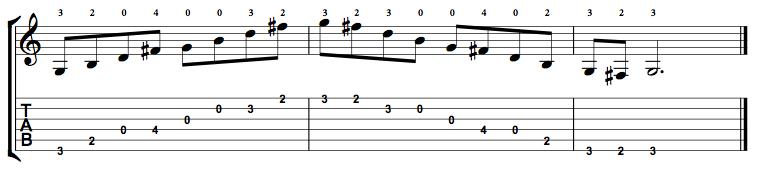 Major7-Arpeggio-Notes-Key-G-Pos-Open-Shape-0
