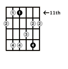 Minor7-Arpeggio-Frets-Key-Db-Pos-11-Shape-2