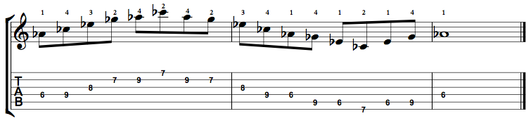 Minor7-Arpeggio-Notes-Key-Ab-Pos-6-Shape-2