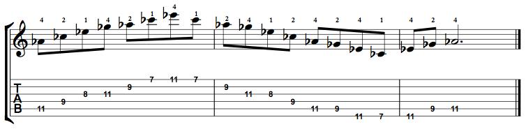 Minor7-Arpeggio-Notes-Key-Ab-Pos-7-Shape-3