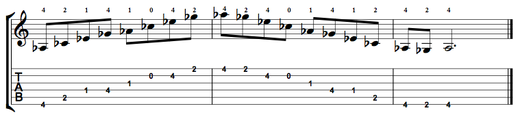 Minor7-Arpeggio-Notes-Key-Ab-Pos-Open-Shape-0