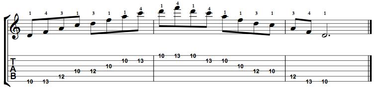 Minor7-Arpeggio-Notes-Key-D-Pos-10-Shape-1