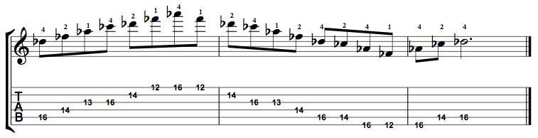 Minor7-Arpeggio-Notes-Key-Db-Pos-12-Shape-3