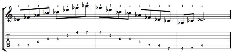 D Flat Minor 7 (Dbm7) Arpeggio on the Guitar – 5 CAGED Positions, Tabs and Theory