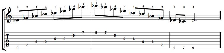 Minor7-Arpeggio-Notes-Key-Db-Pos-6-Shape-5