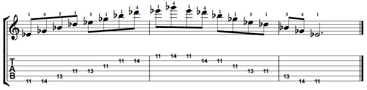 Minor7-Arpeggio-Notes-Key-Eb-Pos-11-Shape-1