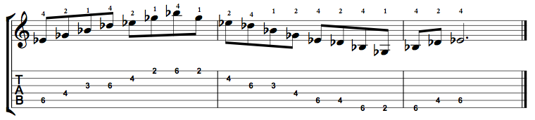 E Flat Minor 7 Arpeggio on the Guitar – 5 CAGED Positions, Tabs and Theory