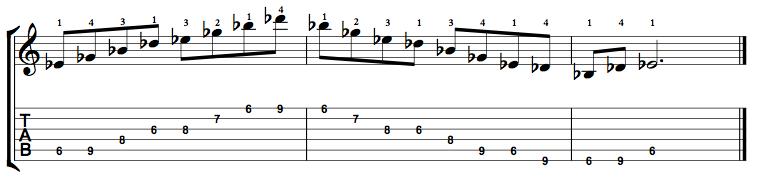 Minor7-Arpeggio-Notes-Key-Eb-Pos-6-Shape-4