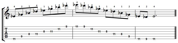 Minor7-Arpeggio-Notes-Key-Eb-Pos-8-Shape-5