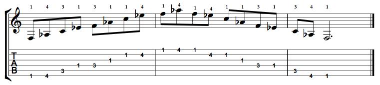 Minor7-Arpeggio-Notes-Key-F-Pos-1-Shape-1
