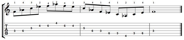 Minor7-Arpeggio-Notes-Key-F-Pos-3-Shape-2