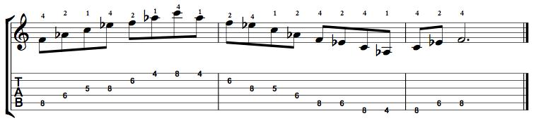 Minor7-Arpeggio-Notes-Key-F-Pos-4-Shape-3