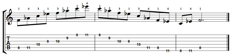Minor7-Arpeggio-Notes-Key-F-Pos-8-Shape-4