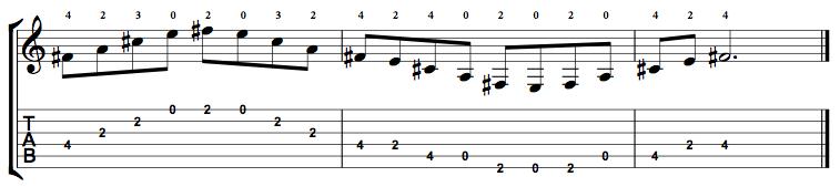 Minor7-Arpeggio-Notes-Key-F#-Pos-Open-Shape-0