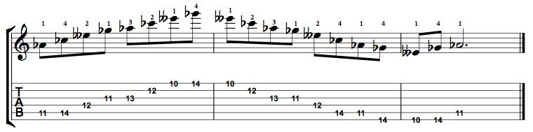 Minor7b5-Arpeggio-Notes-Key-Ab-Pos-10-Shape-4