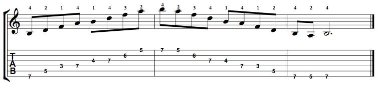 Minor7b5-Arpeggio-Notes-Key-B-Pos-3-Shape-5