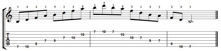 Minor7b5-Arpeggio-Notes-Key-B-Pos-7-Shape-1