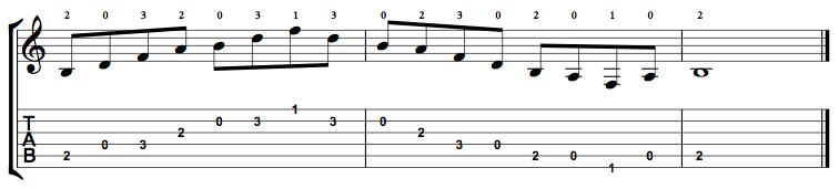 Minor7b5-Arpeggio-Notes-Key-B-Pos-Open-Shape-0