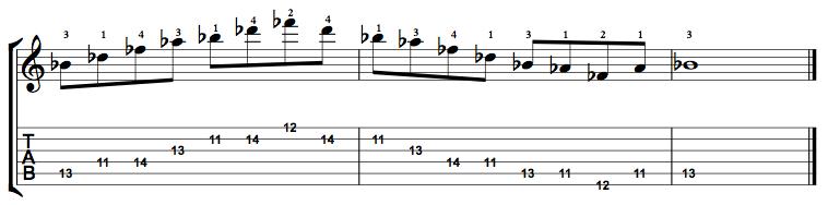 Minor7b5-Arpeggio-Notes-Key-Bb-Pos-11-Shape-3
