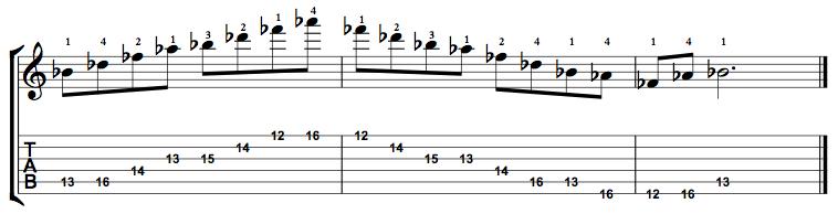 Minor7b5-Arpeggio-Notes-Key-Bb-Pos-12-Shape-4