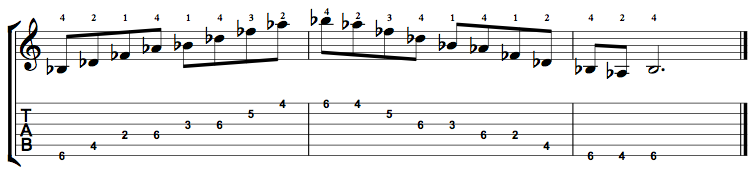 B Flat Minor 7 Flat 5 Arpeggio (Bbm7b5) on the Guitar – 5 CAGED Positions, Tabs and Theory