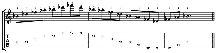 Minor7b5-Arpeggio-Notes-Key-Bb-Pos-8-Shape-2