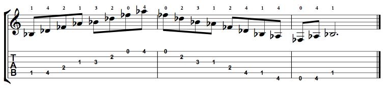 Minor7b5-Arpeggio-Notes-Key-Bb-Pos-Open-Shape-0
