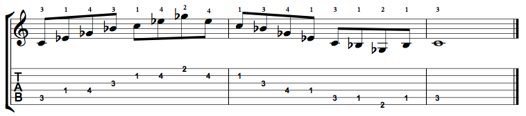 C Minor 7 Flat 5 Arpeggio (Cm7b5) on the Guitar – 5 CAGED Positions, Tabs and Theory
