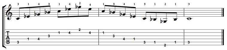 Minor7b5-Arpeggio-Notes-Key-C-Pos-1-Shape-3