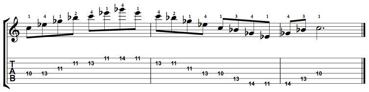 Minor7b5-Arpeggio-Notes-Key-C-Pos-10-Shape-2