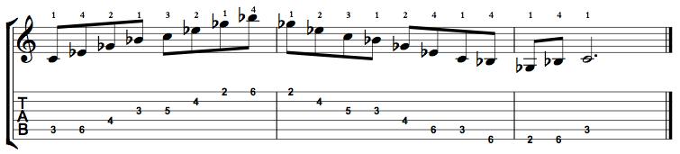 Minor7b5-Arpeggio-Notes-Key-C-Pos-2-Shape-4