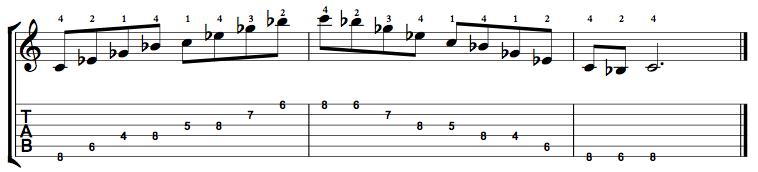 Minor7b5-Arpeggio-Notes-Key-C-Pos-4-Shape-5
