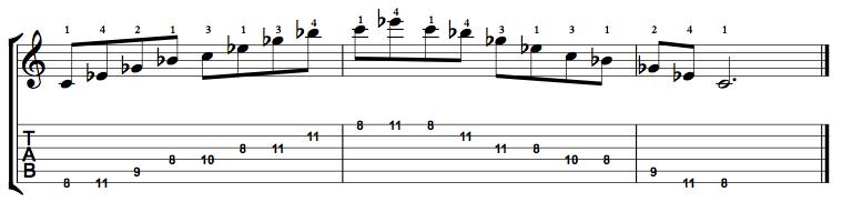 Minor7b5-Arpeggio-Notes-Key-C-Pos-8-Shape-1