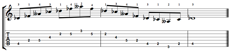 D Flat Minor 7 Flat 5 Arpeggio (Dbm7b5) on the Guitar – 5 CAGED Positions, Tabs and Theory